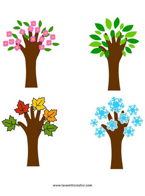 creare un albero usando l'impronta della mano