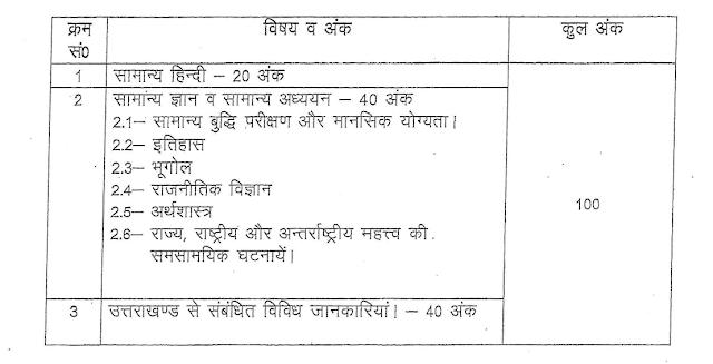 Uttarakhand UKSSSC Forest Guard Syllabus 2020 Download Now