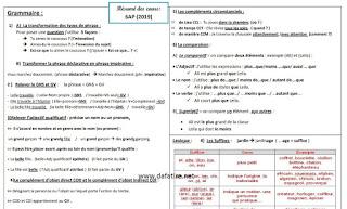 ملخصات جميع دروس اللغة الفرنسية للمستوى السادس وفق المنهاج المنقح 2019