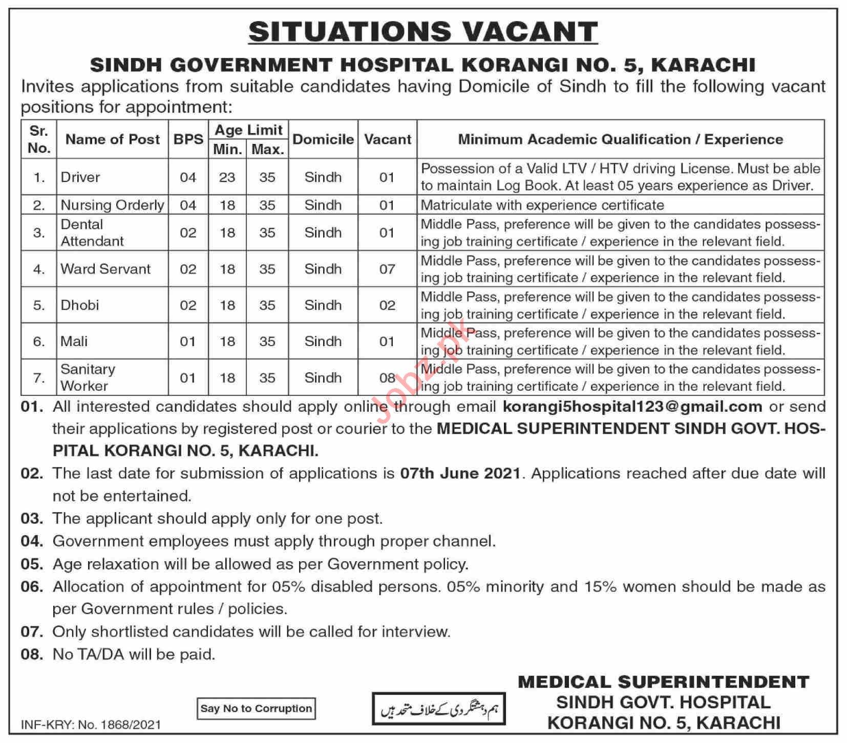 General Hospital Jobs 2021 in Pakistan