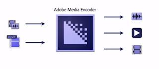 تحميل برنامج Adobe Media Encoder CC اخراج باكثر من صيغة