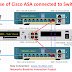 Migration from Cisco ASA to Cisco NGFW