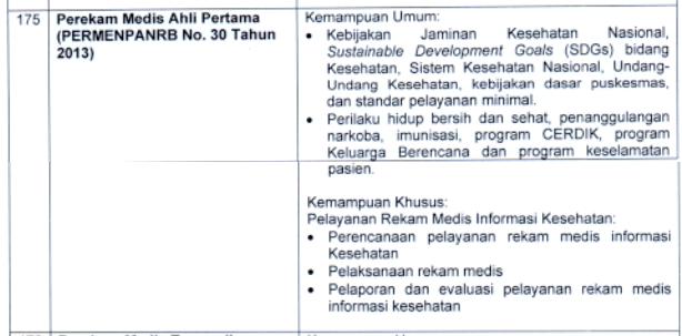 kisi-kisi materi skb Perekam Medis Ahli Pertama formasi cpns pppk tahun 2021 tomatalikuang.com