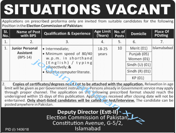 Election Commission of Pakistan Jobs 2018 Advertisement