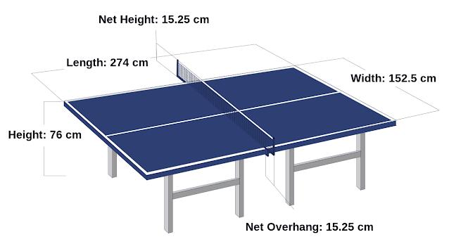 Gambar lapangan tenis meja