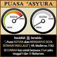 Puasa Asyura' dilaksanakan pada tanggal 10 Muharam dan dapat menjadi kaffrah dosa setahun
