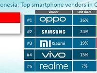 Nih Dia Raja Smartphone Indonesia di Q2 2019