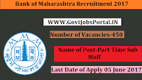 Bank of Maharashtra Recruitment 2017- Part Time Sub Staff