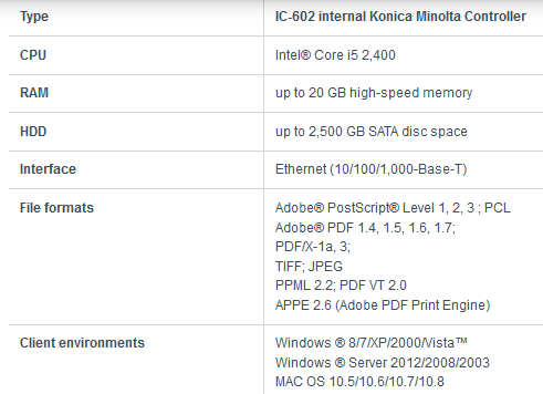http://konicadrivers.blogspot.com/2017/04/konica-minolta-ic-602c-specs-and-driver.html