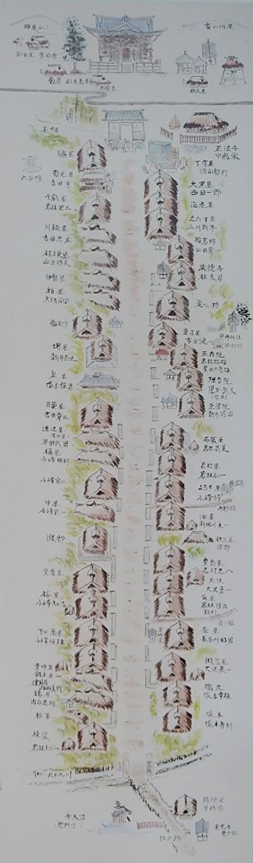 岩殿観音参道絵図