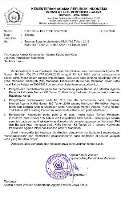 Susulan Surat Implementasi KMA 792 Tahun 2018 KMA 183 Tahun 2019 dan KMA 184 Tahun 2019
