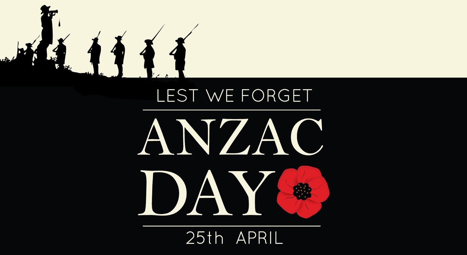 Anzac Day Quotes, Wishes, Greetings, Message, History, Facts, Images, Pictures, Wallpaper