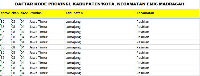 Petunjuk Pengisian Kode Provinsi Kabupaten Kota Kecamatan Di Emis Mts Unggulan Maarif Nu Nurul Islam Bades