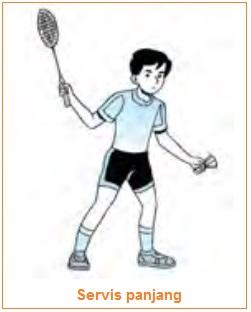 Netting Dalam Bulutangkis : netting, dalam, bulutangkis, Sebutkan, Teknik, Netting, Dalam, Permainan, Bulutangkis, Mendetail