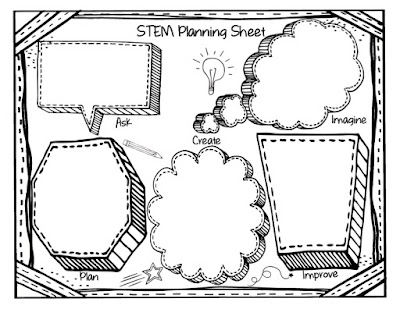 Incorporating STEM and STEAM into Project Based Learning