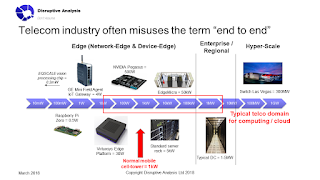 MEC and network-edge computing is overhyped and underpowered