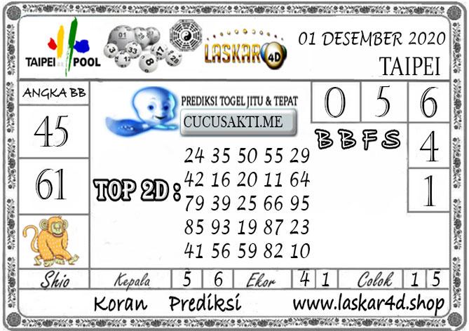 Prediksi Togel TAIPEI LASKAR4D 01 DESEMBER 2020