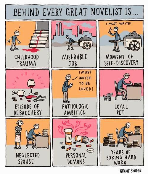 Meme de humor sobre lo que hay detrás de los grandes escritores
