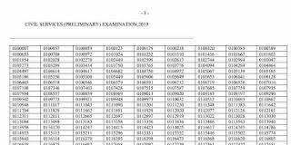 UPSC CSE 2019 (Prelims) Result PDF Download