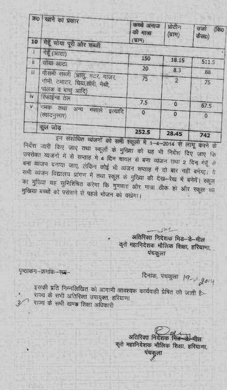EDUMATERS: MDM NEW RECEPIEE LETTER BY DSE HARYANA STARTING