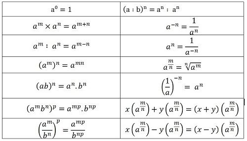 sifat sifat eksponen pemangkatan www.jawabanbukupaket.com