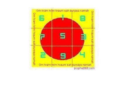 Sun or Surya Yantra