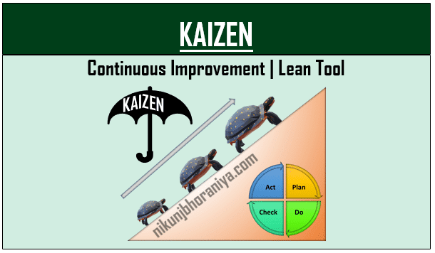 Kaizen - Continuous Improvement  Definition  Example