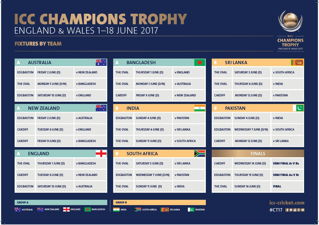 cricket series champions trophy matches