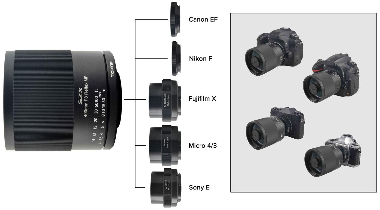 Пять типов крепления для объектива Tokina SZX SUPER TELE 400mm f/8 Reflex MF