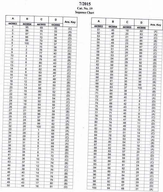 HSSC Auction Recorder Answer Key 15.05.2016 Set-A,B,C,D