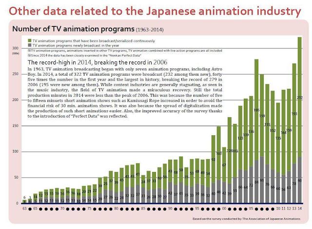 Survei_Menonton_Anime_Setiap_Musim_nya