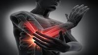 التهاب المفاصل الروماتويدي وأعراضه وعلاجه