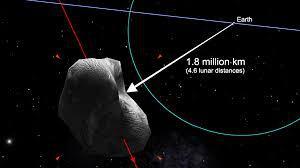 Αστεροειδής θα περάσει από κοντά μας αύριο... (ΒΙΝΤΕΟ)