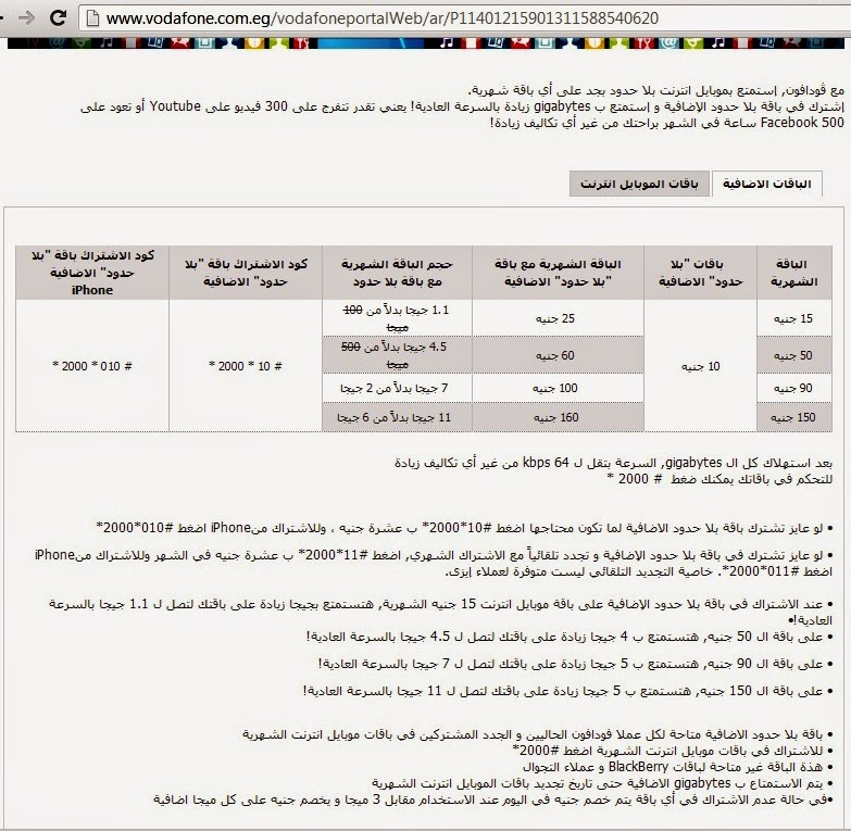 Tips: Vodafone Egypt Complaint