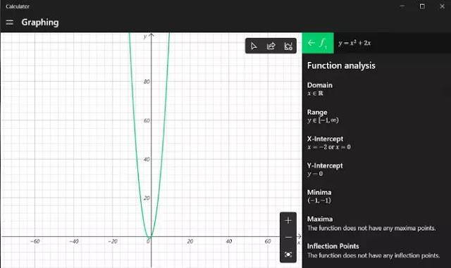 Cara Menggunakan Mode Grafik di Kalkulator Windows 10-33