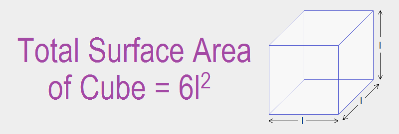 Total Surface Area of Cube
