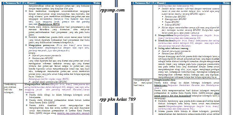 Download Rpp Pkn Smp Kelas 7 8 9 Kurikulum 2013 Revisi