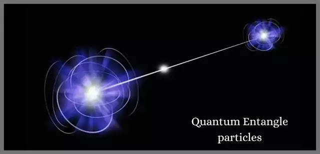 What is Quantum Entanglement
