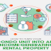 How to Turn Your Condo Unit Into an Income-Generating Rental Property #infographic