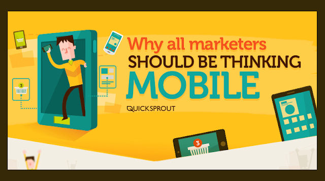 Why-All-Marketers-Should-be-Thinking-Mobile  #Infographic