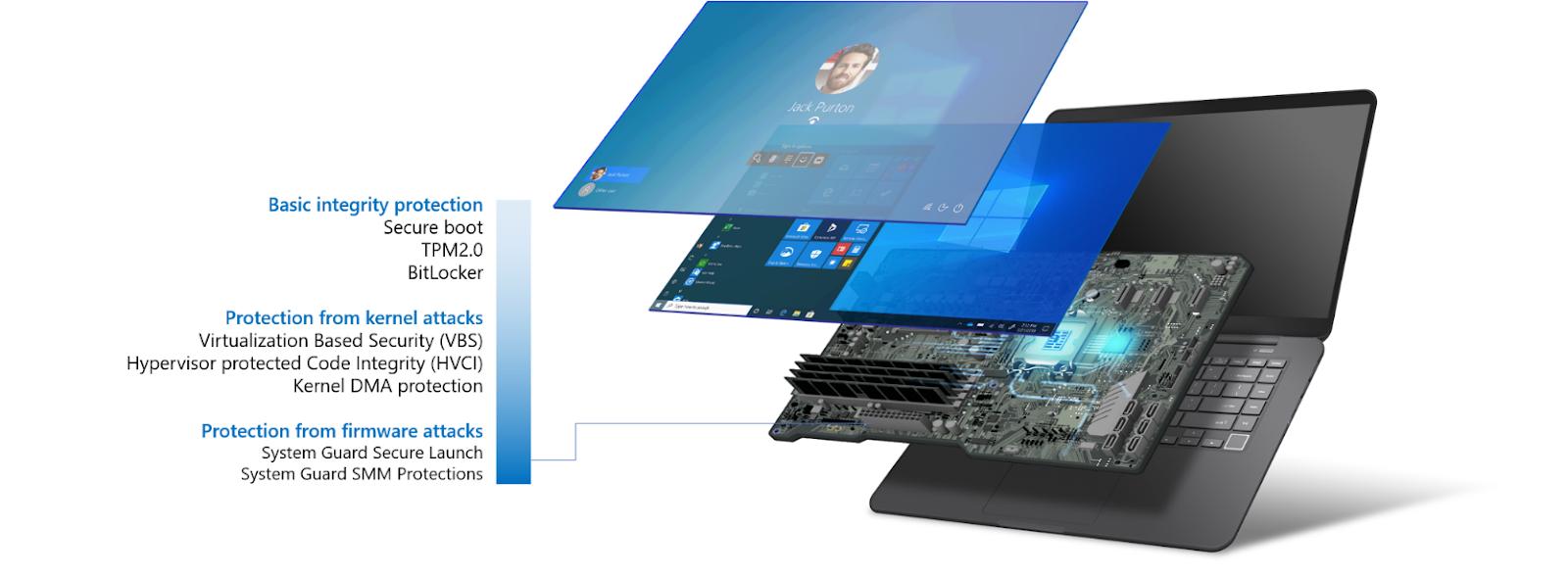 Windows-10-Secured-core