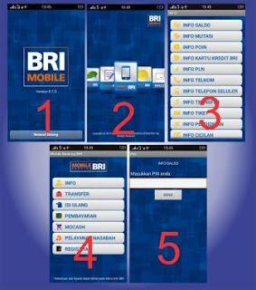 Gambar 2. 3 Cara Agar Mengetahui Nomor Rekening Tabungan Bank Jika Anda Lupa