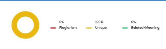 Rank a Lyrics Website on Google