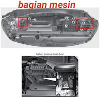 Letak box sekring dan relay HYUNDAI SANTA FE 2013-2014