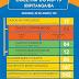 IBIPITANGA-BA: BOLETIM INFORMATIVO SOBRE O CORONAVÍRUS ( 08/06/2020 )