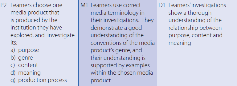 Media Audiences Products Content Analysis Connotation Denotation