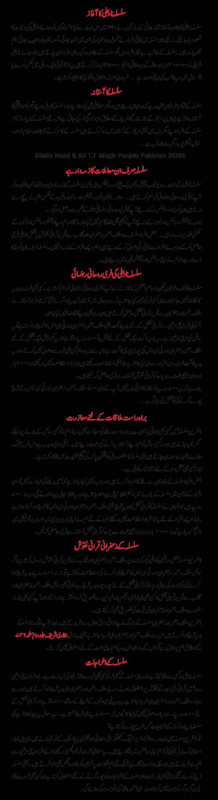 about-naad-e-ali