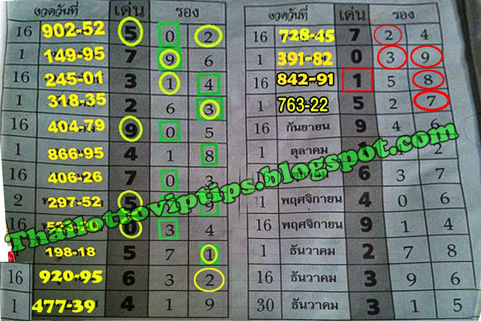 Thai Lottery Yearly Best Touch Tip Paper 16-09-2014