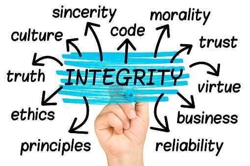 sikap integritas dalam diri