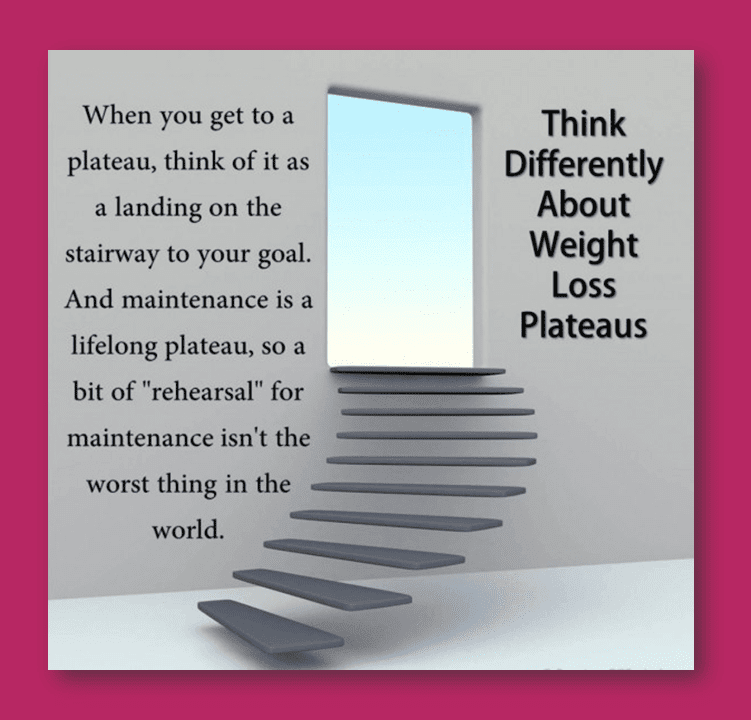 How to interrupt Weightloss Plateau 1